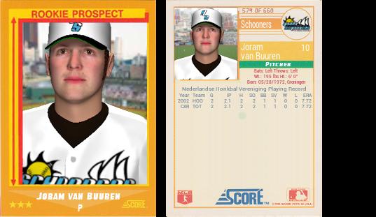 1988 Score Baseball Card Template Ootp Developments