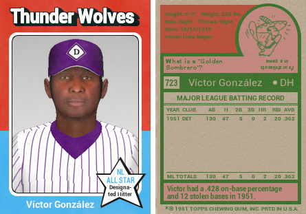 1975 Topps Baseball Cards Ootp Developments Forums
